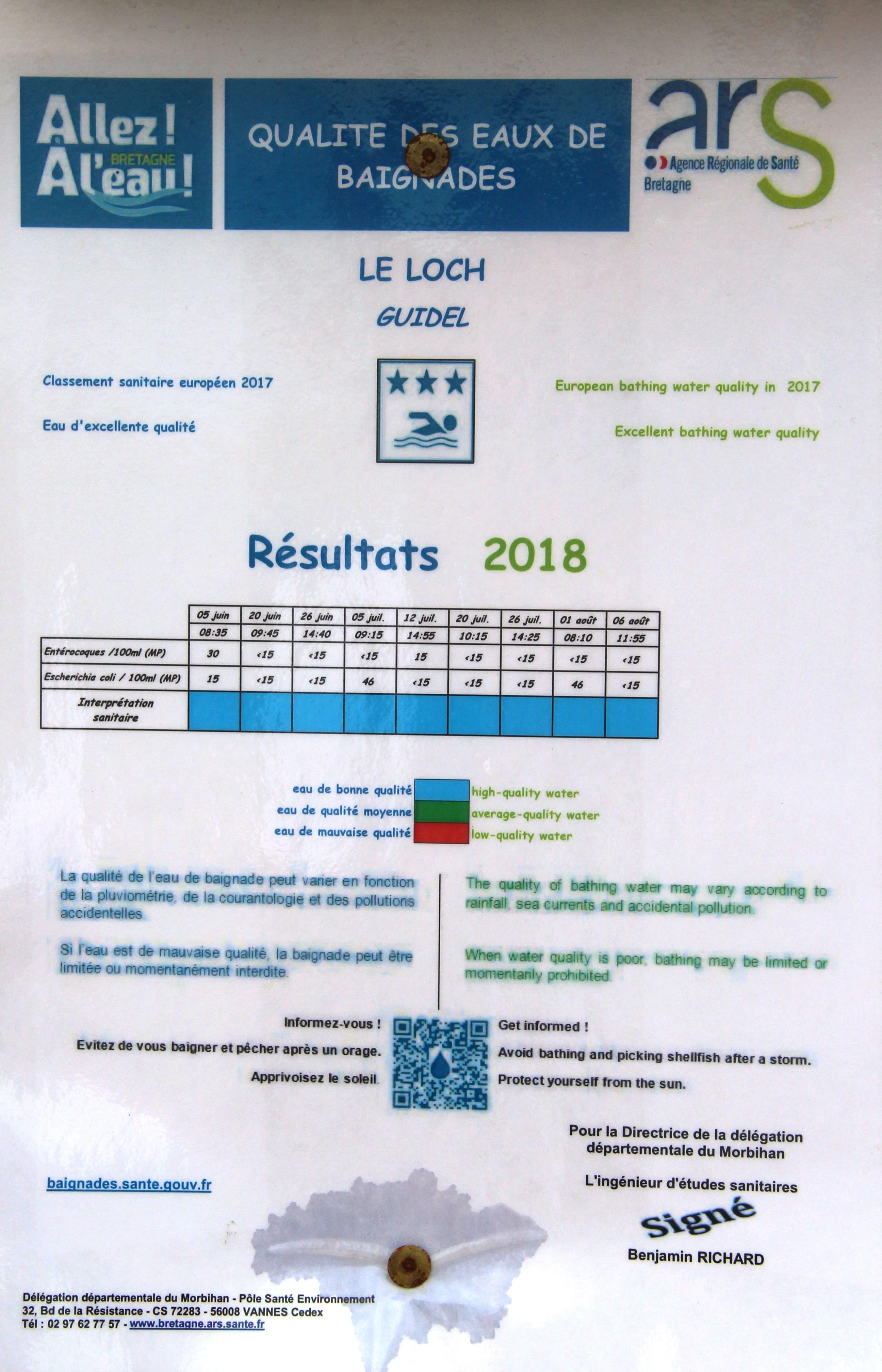 Panneau d'affichage à Guidel : résultats des prélèvements