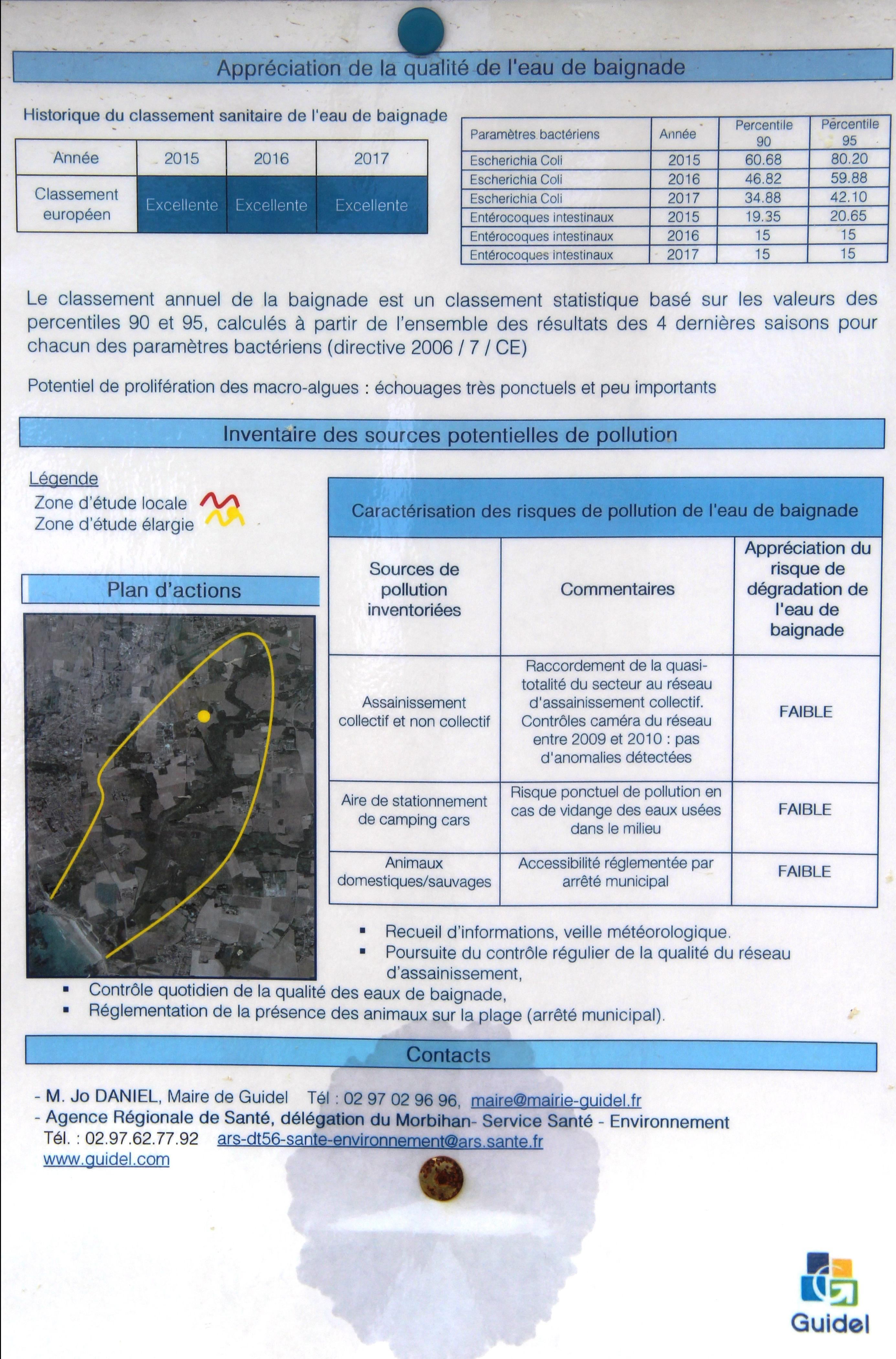 Panneau d'affichage à Guidel : informations détaillées